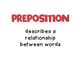 Grammar Signs, Parts of Speech Printables