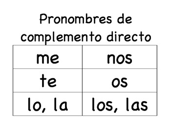 Grammar Signs for the Spanish Classroom