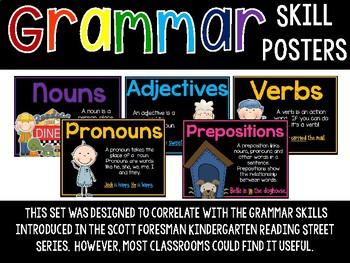 Grammar Skill Posters