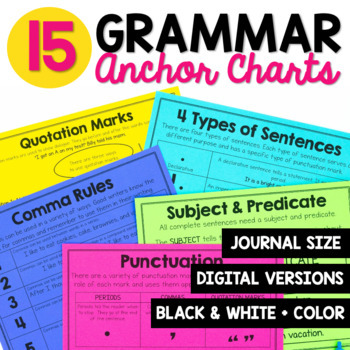 Grammar Mini Anchor Charts