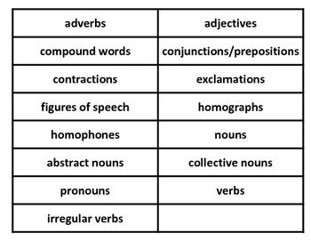 Grammar Sort - Nouns, Pronouns, Verbs, Adverbs, Adjectives, etc.
