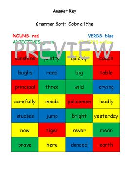 Parts of Speech Sort- Nouns, Verbs, Adjective, Adverbs