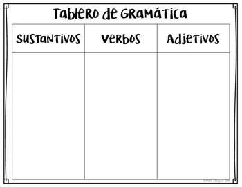 Grammar Sort {SPANISH}