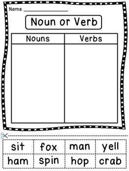 Grammar Worksheets (cut and paste sorts for grammar review)