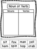 Grammar Worksheets (Parts of Speech Worksheets and Grammar Review)