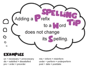 Grammar & Spelling Rules - Adding a Prefix to a Word