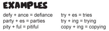 Grammar & Spelling Rules - Change a Final Y to i