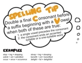Grammar & Spelling Rules - Double the Final Consonant