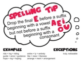 Grammar & Spelling Rules - Drop the Final E before a Suffix