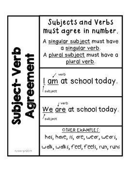 Grammar- Subject Verb Agreement {Interactive Notebook}