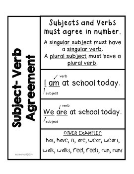 Grammar subject verb agreement interactive notebook by runner girl grammar subject verb agreement interactive notebook platinumwayz