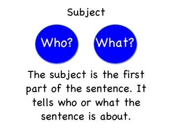 Grammar - Subject of a Sentence
