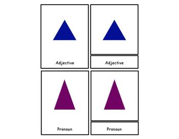 Grammar Symbols Three Part Cards
