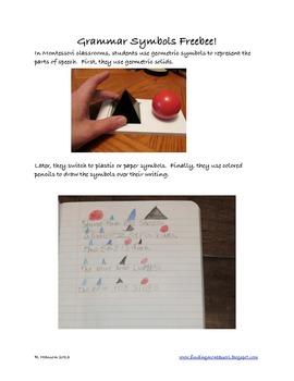 Grammar Symbols for Sentence Diagramming: Noun, Verb, article & adjective