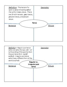 "Grammar Terms ""Frayer Model"" Booklet"