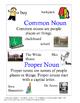 Grammar Terms Posters & Scavenger Hunt