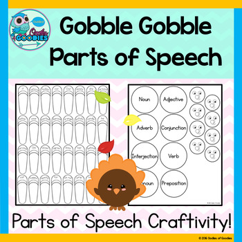 Grammar Turkey - Parts of Speech