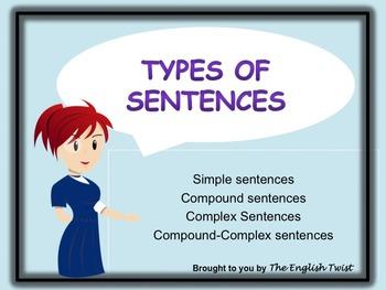 Grammar-Types of Sentences PPT