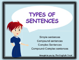 Grammar-Types of Sentences PPT