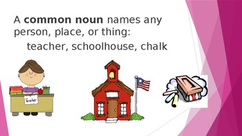 Grammar Unit 2 Week 1 Day 1 Kinds of Nouns