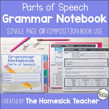 Grammar Unit: Parts of Speech (Nouns, Pronouns, Verbs, Adjectives, Adverbs)