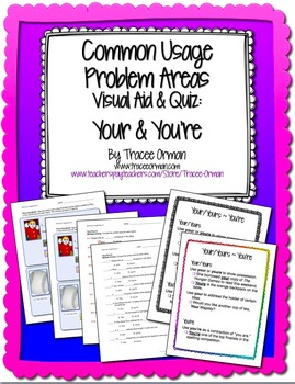 Grammar Usage: Your & You're No Prep Quiz & Anchor Chart