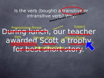 Grammar Verb Review PowerPoint Presentation