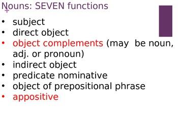 Grammar: Verbals (Gerunds, Infinitives, Participles)