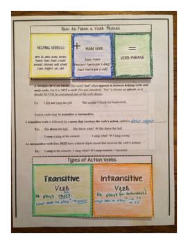 Verbs Foldables Unit with Tests