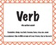 Grammar Vocabulary Posters