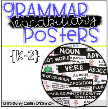 Grammar Vocabulary Posters for the K-2 Classroom {EDITABLE}