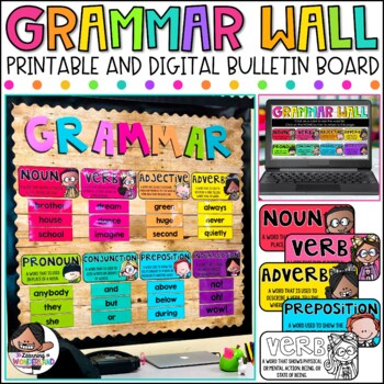 Parts of Speech Posters | Grammar Posters | Grammar Wall Kit | Classroom Decor