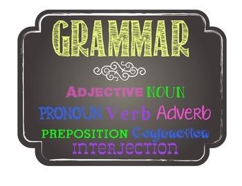 Grammar Wall Chalkboard Theme Poster