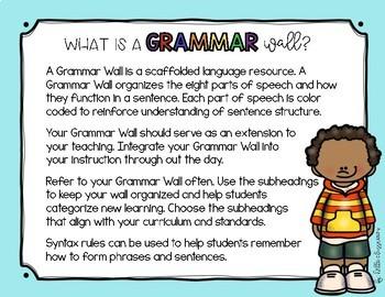 Grammar Wall Set - Parts of Speech Posters - ELL