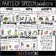 Grammar Wall Posters | Parts of Speech Posters
