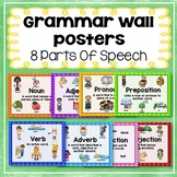 Parts of Speech with Pictures Posters (Grammar Wall Posters)