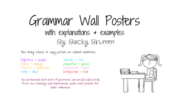 Grammar Wall Posters - with explanations and examples