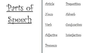Grammar Wall Set of Parts of Speech