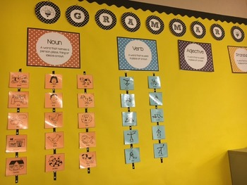 Grammar Wall Titles and Banner