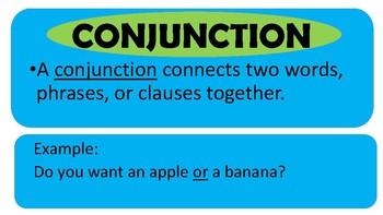 Grammar Wall - Word Wall - Bulletin Board - Colorful - Language Arts - Reading