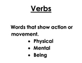 Grammar Wall with Sentence Stems for Parts of Speech
