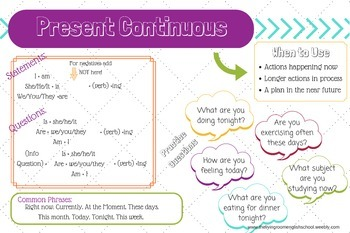 Grammar Walls (Verb Tenses) for Language Development