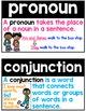 Grammar Word Wall (Set 1) 43 Grammar Posters, Word Wall Cards or Flashcards