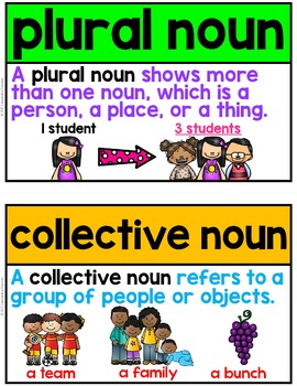 Grammar Word Wall (Set 1) 43 Grammar Posters, Word Wall Cards or Flashcards