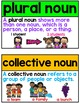 Grammar Word Wall (Set 1) 43 Grammar Posters with Parts of Speech Posters