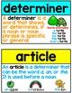 Grammar Word Wall (Set 2) 46 Grammar Posters, Word Wall Cards or Flashcards