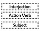 Grammar Word Wall Terms