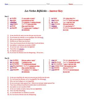 Grammar Worksheet - Les Verbes Réfléchis