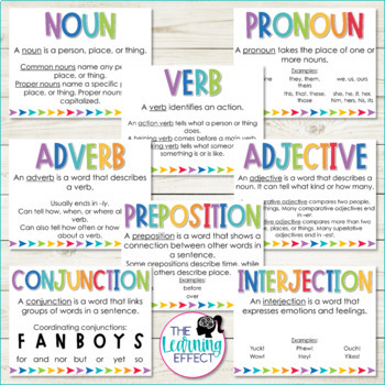 Grammar and Figurative Language Posters
