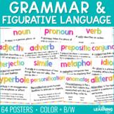 Grammar Posters | Figurative Language Posters